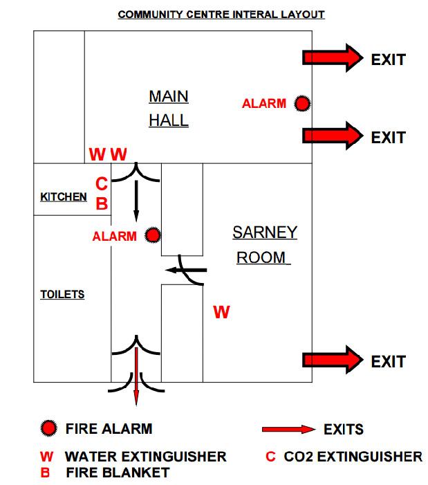 Community Centre internal layout